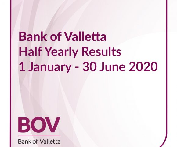 BOV registers €13.8 million profit for the first six months of 2020
